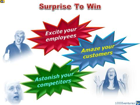 Vadim Kotelnikov: Surprise to Win - Excite Employees, Amaze Customers, Astonish Competitors