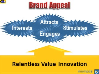 BRAND APPEAL - benefits, value innovation