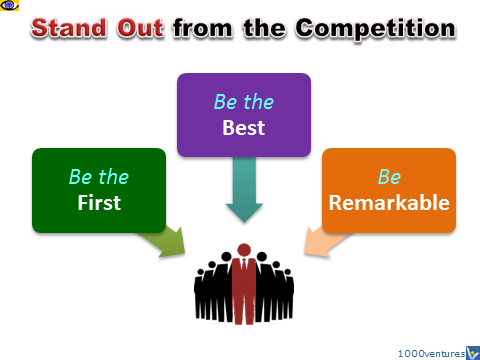 Competitive Strategies: How To Standout from the Competition