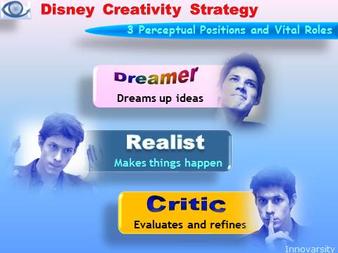 Disney Creativity Strategy: 3 perceptual positions - Dreamer, Realist, Critic - emfographics, emotional infographics, Dennis Kotelnikov