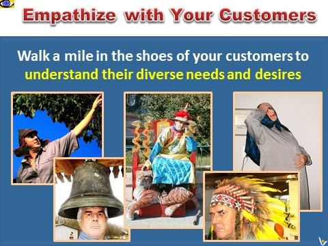 Empathize with your customers, walk a mile in the shoes of your customers, Vadim Kotelnikov, emfographics