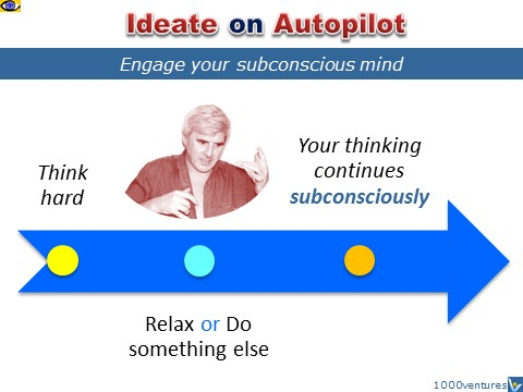 Message to the World - ideate on autopilot, Vadim Kotelnikov creativity advice
