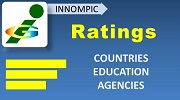 Innompic Ratings