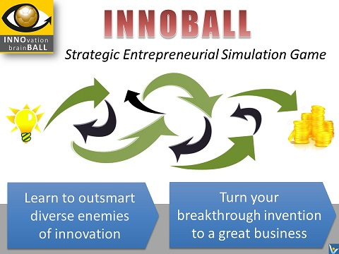 Innovation Football simulation game