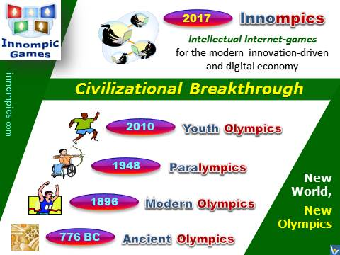Civilizational Breakthrough: Innompic Games