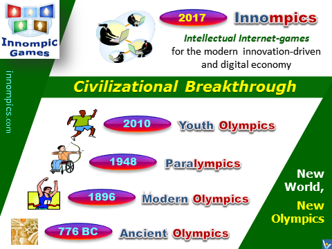 1st Innompic Web Games, Innompics, I Olympic Internet-Games, Evolution of Olympic Games