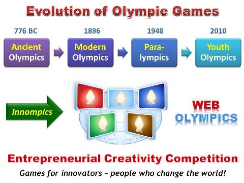 Innompic Games vs Olypmpic Games