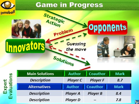 Innompics, Entrepreneurial Games, Innoball, Innovation Football, Innovators vs Opponents, creative problem solving, anticipation, expert evaluation
