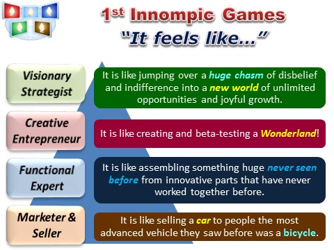 1st Innompic Games - disruptive startup: it feels like... 4 perceptions