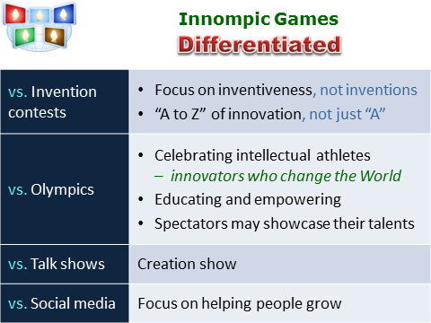Innompic Games differentiated
