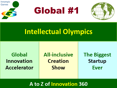 Global #1 innovation biggest startup  Innompic Games