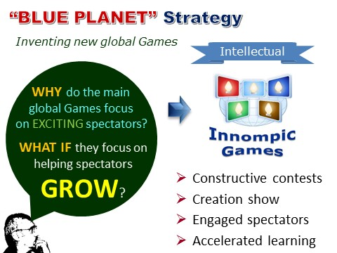 Innompic Games invented, Blue Planet strategy, Why? What if? questions examples, Vadim Kotelnikov