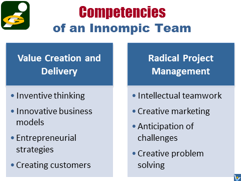 Radical Innovation Team - Competences of an Innompic Team, venturepreneurial team