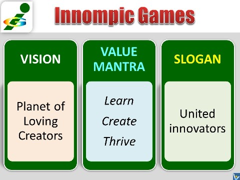 Innompic Games vision value mantra slogan, grreat product vision