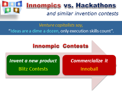 Innompic Games vs Hackathon: invent and commercialize