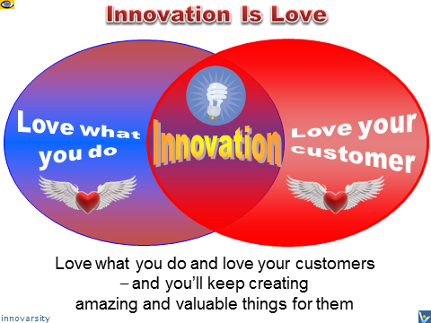 Innovation is Love - love what you do, love your customers