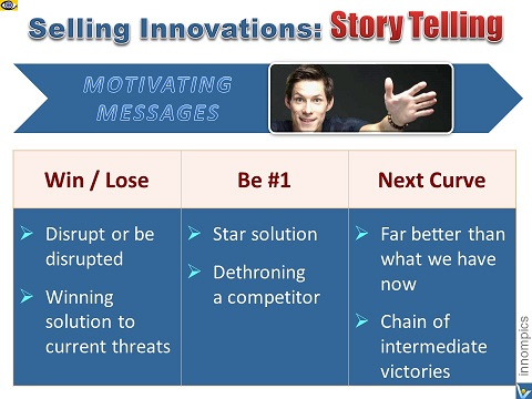 How to Sell Innovation: TELL a STORY, motivating messages, marketing advice, Vadim Kotelnikov