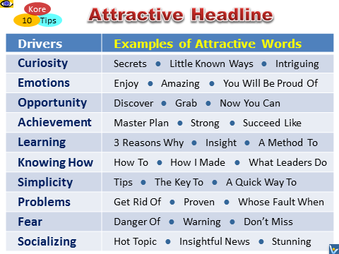 How To Create Great Headlines: examples, catchy words, attractive sentences