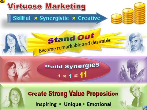 Virtuoso Marketing - best marketing strategies - differentiated, creative, synergistic marketing