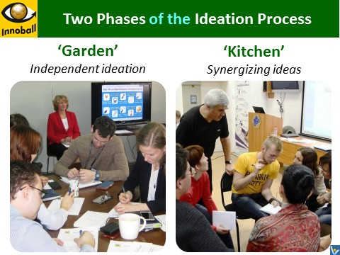 Team Creativity: Innoball Garden and Kitchen phases