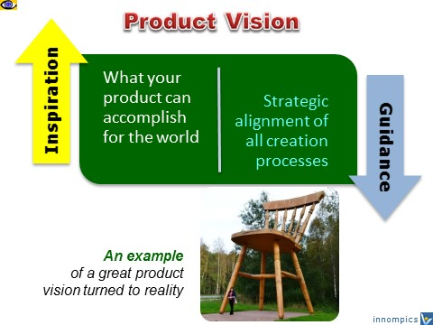 Product Vision, why and how to create, funny example