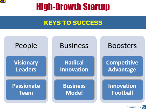 Radical Innovation: 10 Keys to a Successful High-Growth Startup, Venture Management