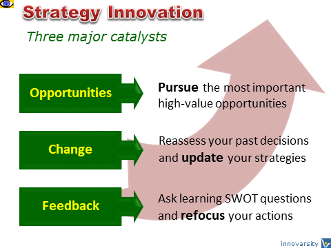 Strategy Innovation why and how 3 catalysts