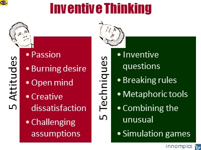 Inventive Thinking - How To Invent 5 Attitudes 5 Techniques