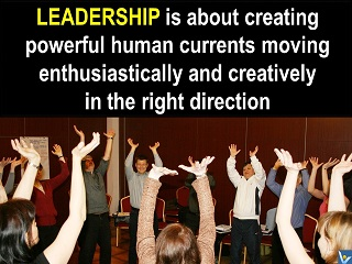 What is Leadership human currents, Innompic  to the World, Vadim Kotelniov