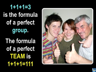 Perfect team formula synergistic 1+1+1=111, Vadim Kotelnikov Dennis, photogram, Innompic message to the world